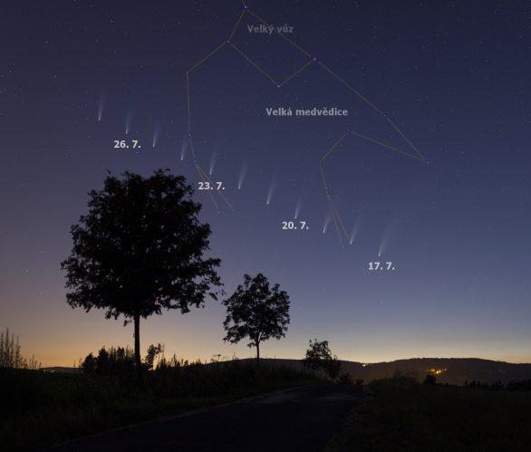 Pozice komety C/2020 F3 (NEOWISE) ve Velké medvědici v druhé polovině července 2020 Autor: Martin Gembec