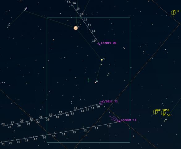 Poloha komet ve 33. týdnu 2020, vidiíme, že kometa U6 projde kolem jasné hvězdy Arcturus a komety T2 a F3 jdou poblíž sebe Pastýřem. Rámeček naznačuje zorné pole plnoformátové zrcadlovky (fullframe DSLR, např. Canon 5D, 6D) se 135 mm objektivem. Autor: Guide 9