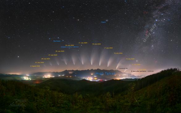 Proměny komety NEOWISE nad Vysokými Tatrami - s popiskami. Autor: Petr Horálek, Tomáš Slovinský.