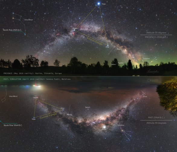 Hvězdné zrcadlo do minulosti - s popiskami. Autor: Tomáš Slovisnký, Petr Horálek