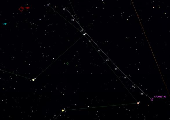 Poloha komety C/2020 M3 (ATLAS) 20. až 30. 10. 2020 ve 2:00 SELČ (1:00 SEČ) v souhvězdí Zajíce Autor: Guide 9