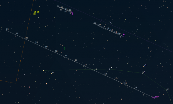 Pozice komety 88P/Howell ve 46. a 47. týdnu 2020 kolem 18. hodiny SEČ
