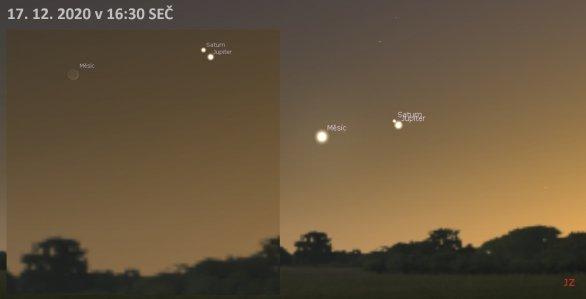 Konjunkce planet a Měsíce 17. 12. 2020 večer nad jihozápadem