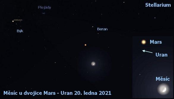 Mars - Uran a Měsíc 20. ledna 2021