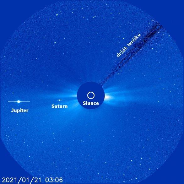 Planety v koronografu SOHO 21. ledna 2021