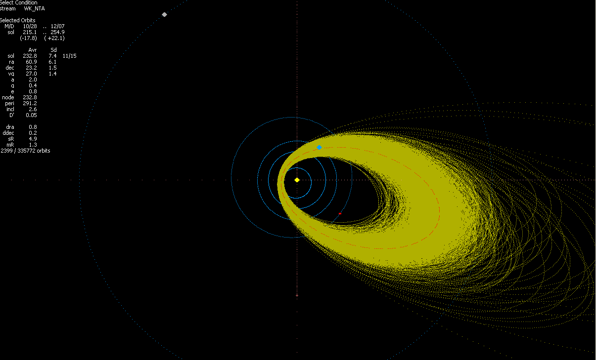 Projekce drah meteoroidů náležejících meteorickému roji severních Taurid (NTA) v databázi EDMOND.