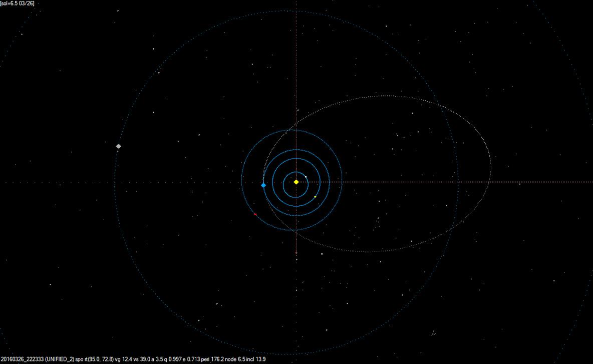 Projekce dráhy meteoroidu ve Sluneční soustavě, včetně započítání vlivu decelerace na geocentrickou rychlost vg. Autor: Jakub Koukal