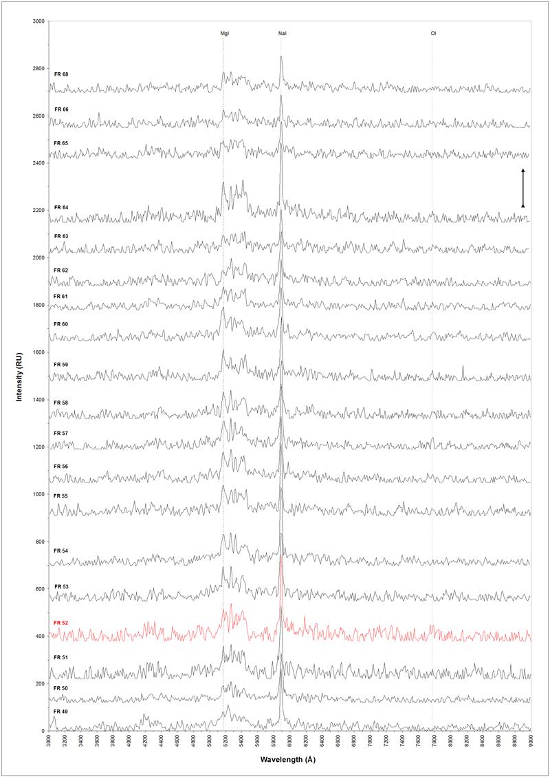 Průběh vývoje spektra bolidu 20160326_222333 v rozsahu vlnových délek 3000-9000 Å během letu tělesa atmosférou Země v závislosti na jeho výšce. Autor: Jakub Koukal