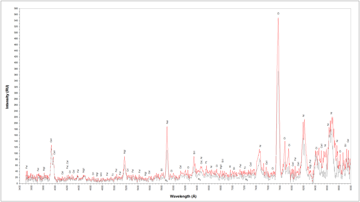 Kalibrované souhrnné spektrum bolidu 20161002_013415 v rozsahu vlnových délek 3500-9000 Å. Autor: Jakub Koukal