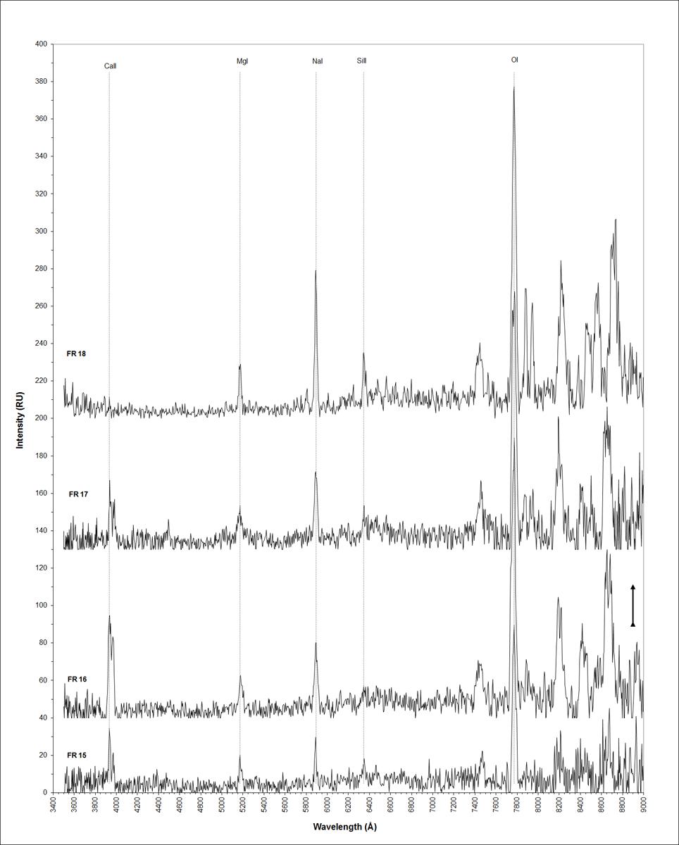 Průběh vývoje spektra bolidu 20161002_013415 v rozsahu vlnových délek 3500-9000 Å během letu tělesa atmosférou Země v závislosti na jeho výšce. Autor: Jakub Koukal