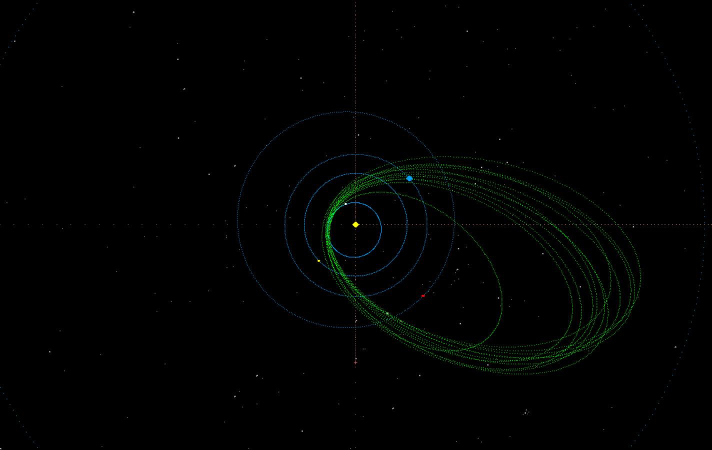 Obr. 4: Střední dráhy všech 13 meteorických rojů, které jsou uvedeny v tabulce 1 a jejichž dráhové elementy jsou velmi podobné (DD < 0,15) dráhovým elementům hlavních rojů komplexu (002 STA a 017 NTA). Autor: Jakub Koukal