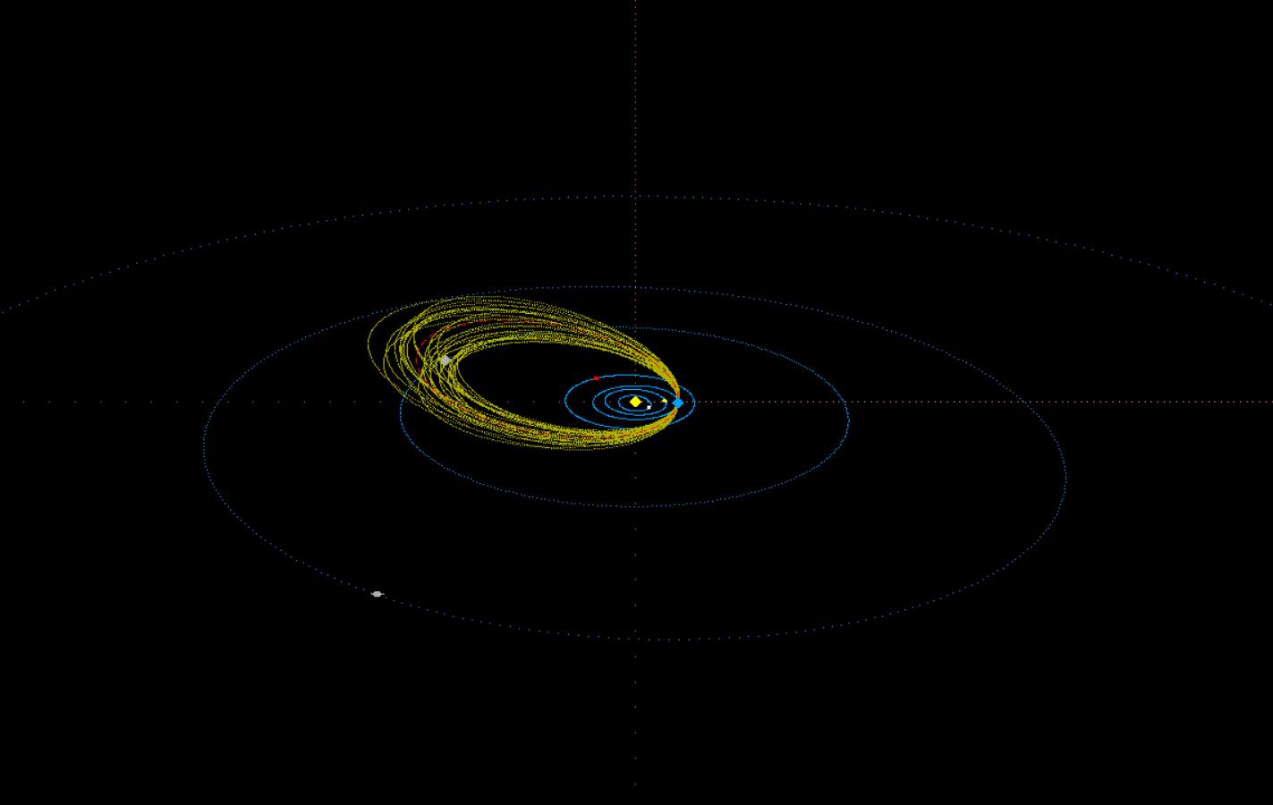 Obr. 5: Dráhy 29 meteorů přiřazených k meteorickému roji 751 KCE s hodnotou Drummondova kritéria DD < 0,05. Autor: Jakub Koukal