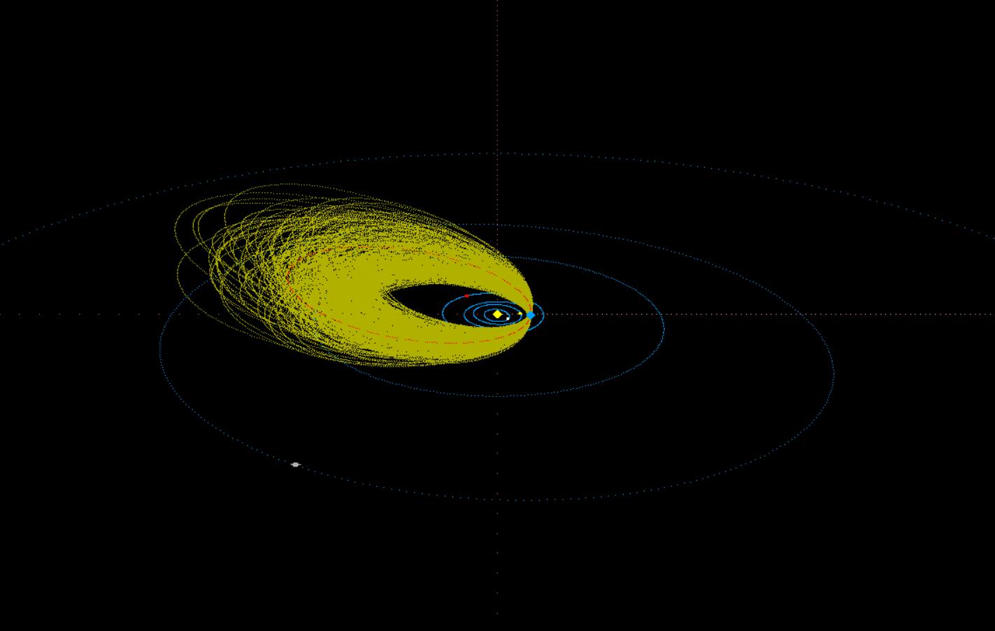Obr. 6: Dráhy 441 meteorů přiřazených k meteorickému roji 751 KCE s hodnotou Drummondova kritéria DD < 0,10. Autor: Jakub Koukal
