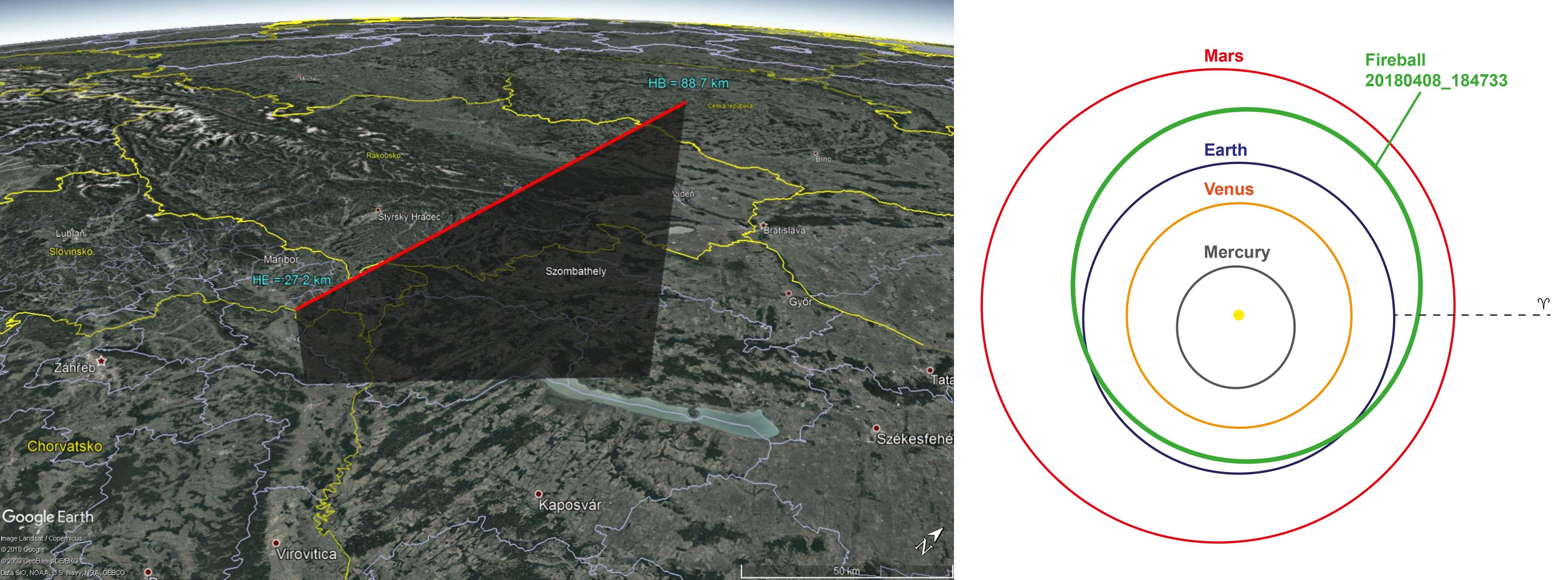 Obrázek 5: 3D projekce (vlevo) atmosférické dráhy bolidu 20180408_184733 na povrch Země (zdroj mapového podkladu: Google Earth, Google Inc.) a projekce dráhy bolidu ve Sluneční soustavě (vpravo), včetně vlivu decelerace (polární systém souřadnic). Autor: Jakub Koukal