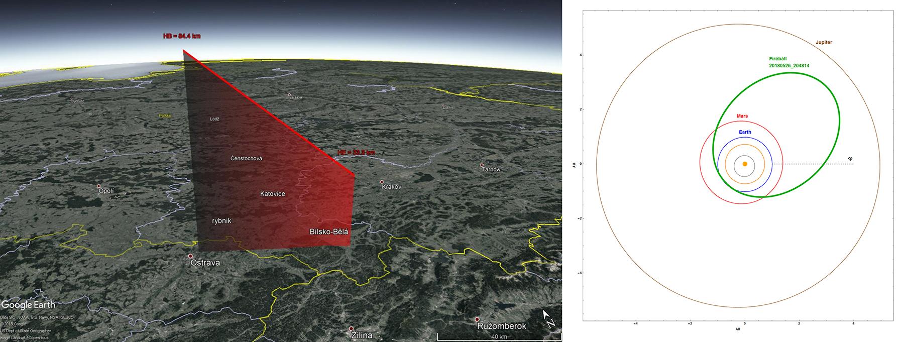 Obr.2: 3D projekce (vlevo) atmosférické dráhy bolidu 20180526_204814 na povrch Země (zdroj mapového podkladu: Google Earth, Google Inc.) a projekce dráhy bolidu ve Sluneční soustavě (vpravo), včetně vlivu decelerace (polární systém souřadnic). Autor: Jakub Koukal